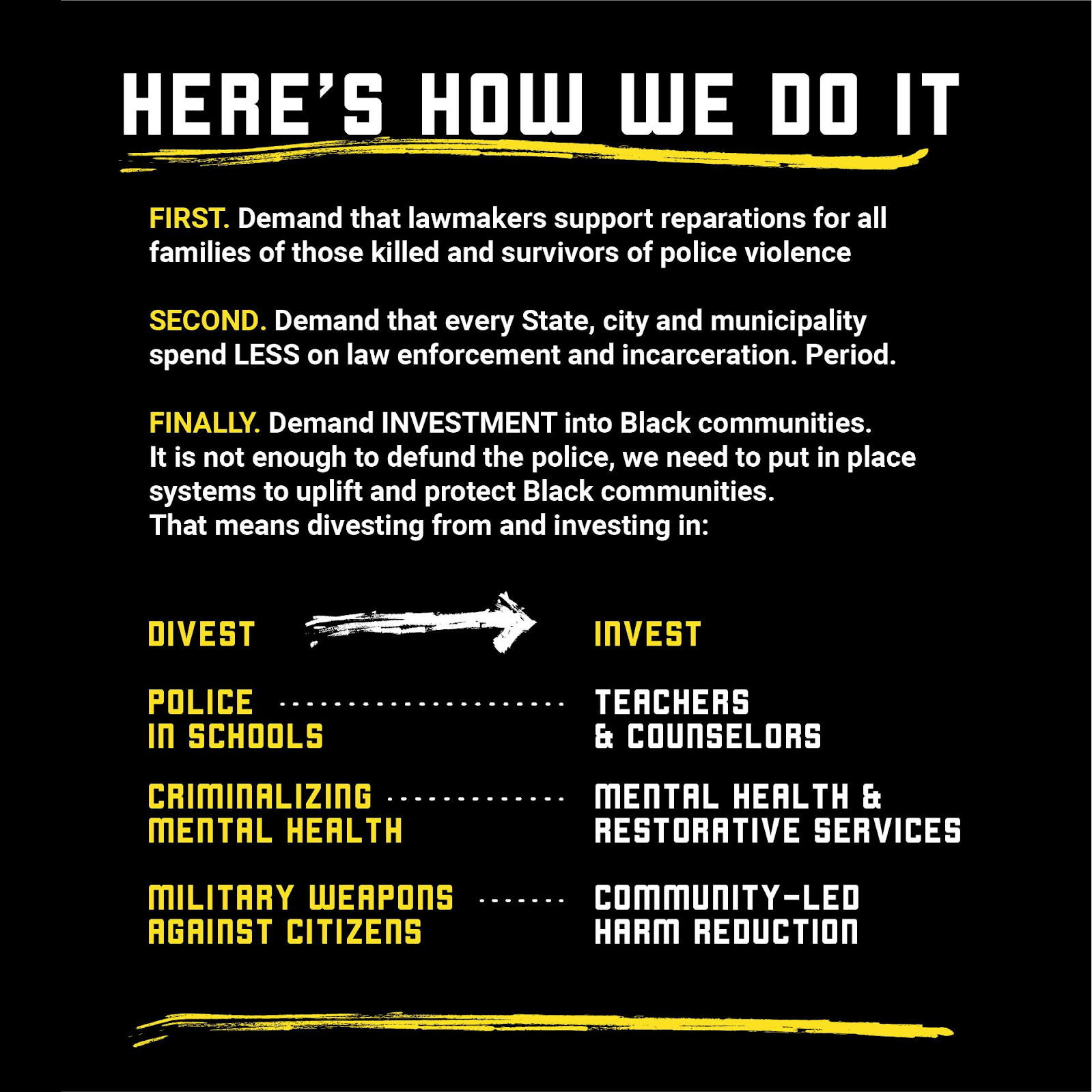 #Here''s how we #DefundThePolice