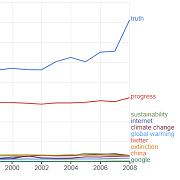 language_chart_thumb.png