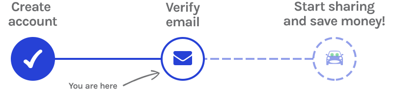 Verify your account to get started and save money!