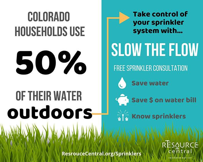 Slow the Flow infographic