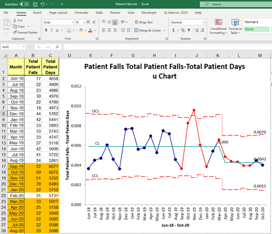 5 u chart after process change 560x483.png