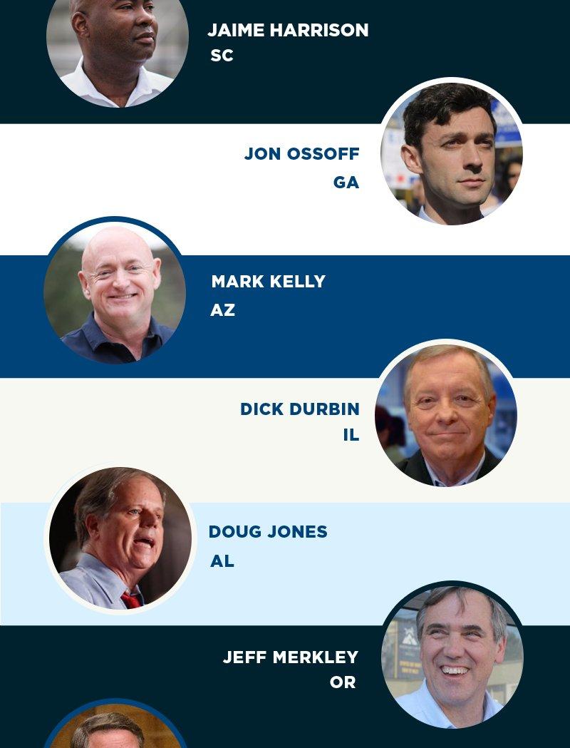 Cal Cunningham (NC), Mike Espy (MS), Ben Ray Luj?n (NM), Steve Bullock (MT), Jaime Harrison (SC), Mark Kelly (AZ), Dick  Durbin (IL), Doug Jones (AL), Jeff Merkley (OR), Gary Peters (MI)