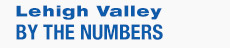 Lehigh Valley By The Numbers