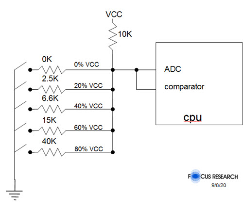 Switches connected to ADC