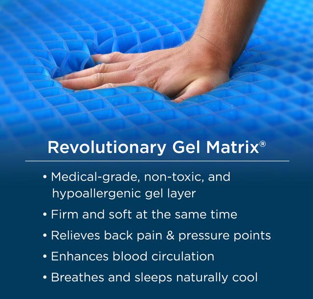 Revolutionary Gel Matrix