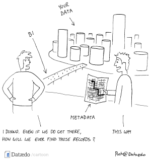 Data cartoon