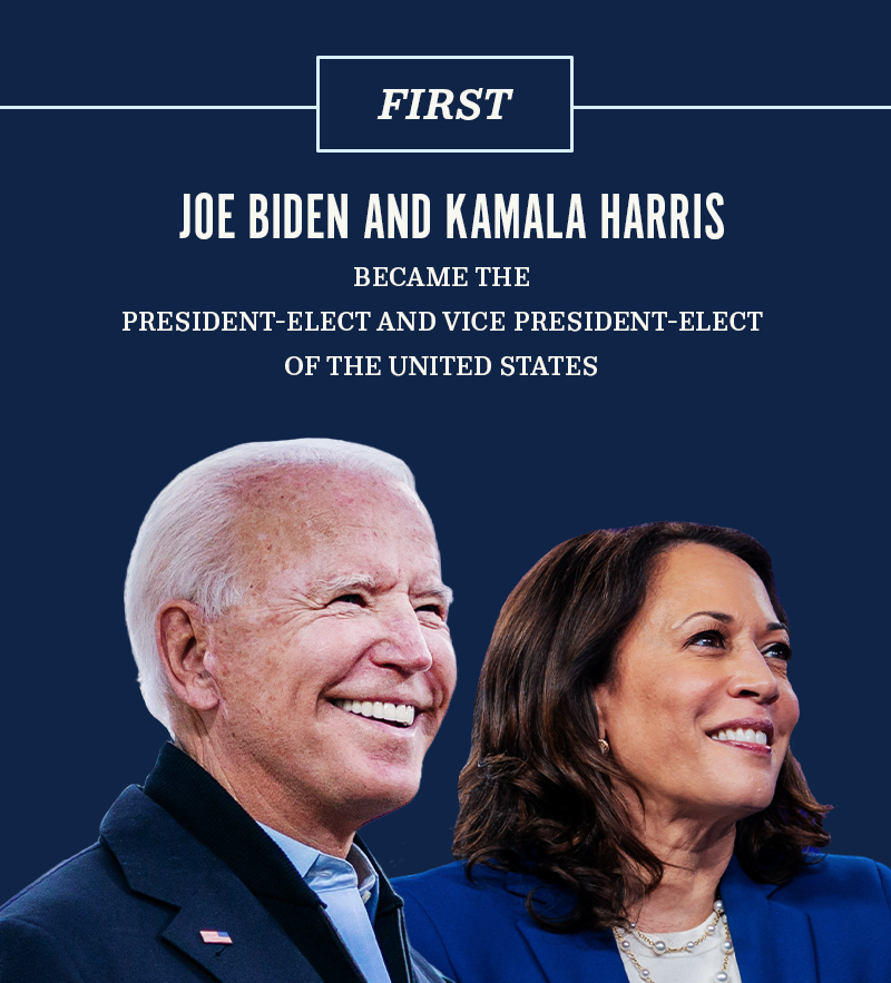 First, Joe Biden and Kamala Harris became the President-elect and Vice President-elect of the United States.