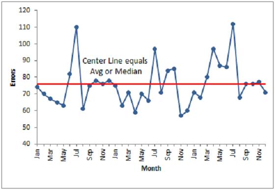 run-chart-excel 560x388.png