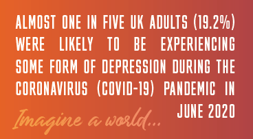 """Almost one in five UK adults (19.2%) were likely to be experience some form of depression during the coronavirus (COVID-19) pandemic in June 2020"""