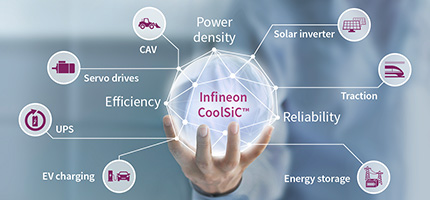 (picture infineon)