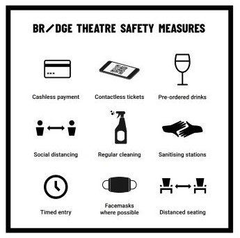 Bridge Theatre Safety Measures: Cashless payment, contactless tickets, pre-ordered drinks, social distancing, regular cleaning, sanitising stations, timed entry, facemasks required, distanced seating