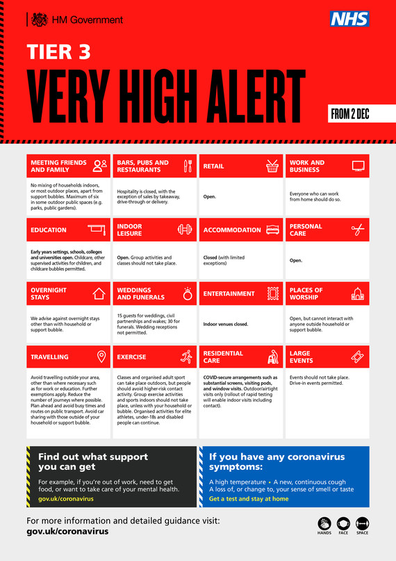 Very High Alert Tier 3 Graphic