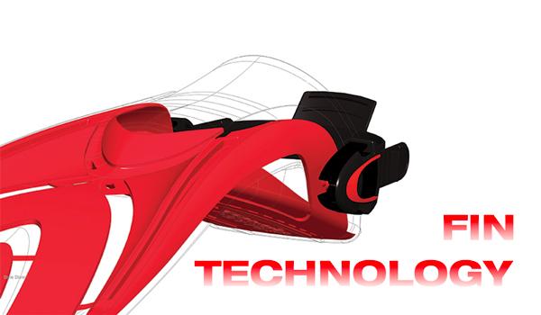 fin technology