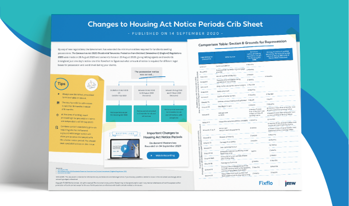 Housing Act Notice Periods Sheet_email Newsletter