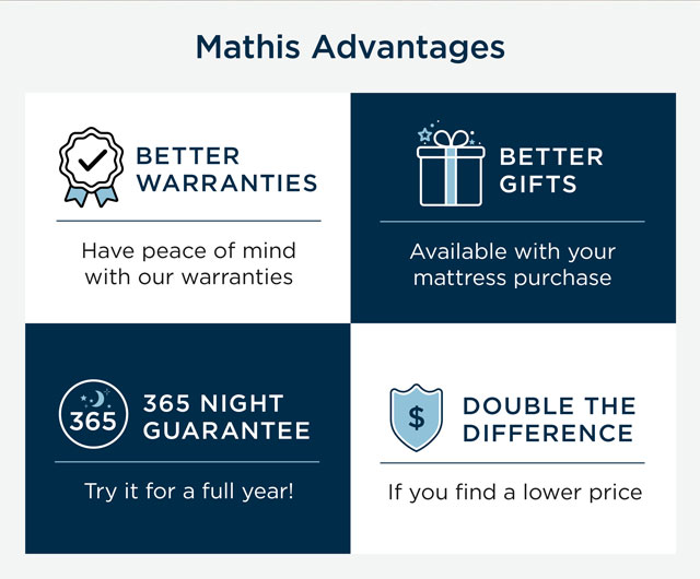 Mathis Advantages — Better Warranties, Better Gifts, 365 Night Guarantee, Double the Difference