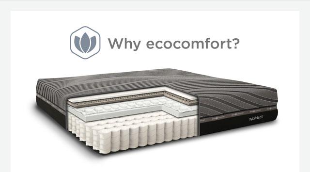 Why Ecocomfort?
