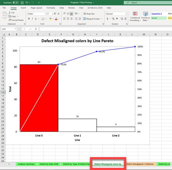 06 Prog Defect big bar by line 560x553.jpg