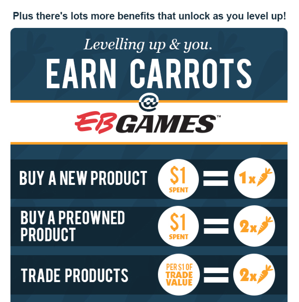 Carrots & you - how to make the most of your EB World membership