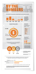 ER_Infographic_Email_Image_150x310