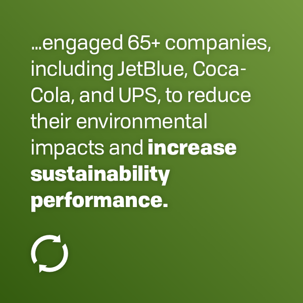 engaged 65+ companies to reduce their environmental impacts and increase sustainability performance.