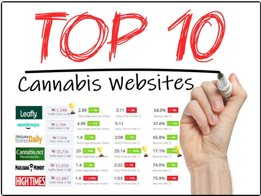 cannabis advertising sites