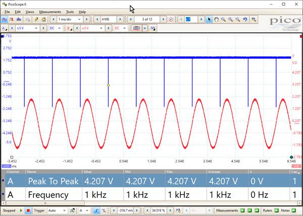Pico 2207B measurements