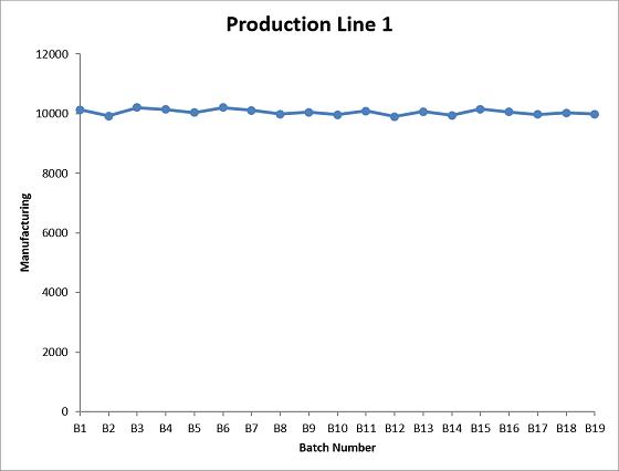 Production Line 1B 560x426.png
