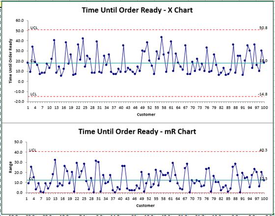0420 XmR chart 560x441.png