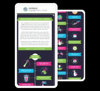 Infographic: Ecommerce marketing calendar 2020