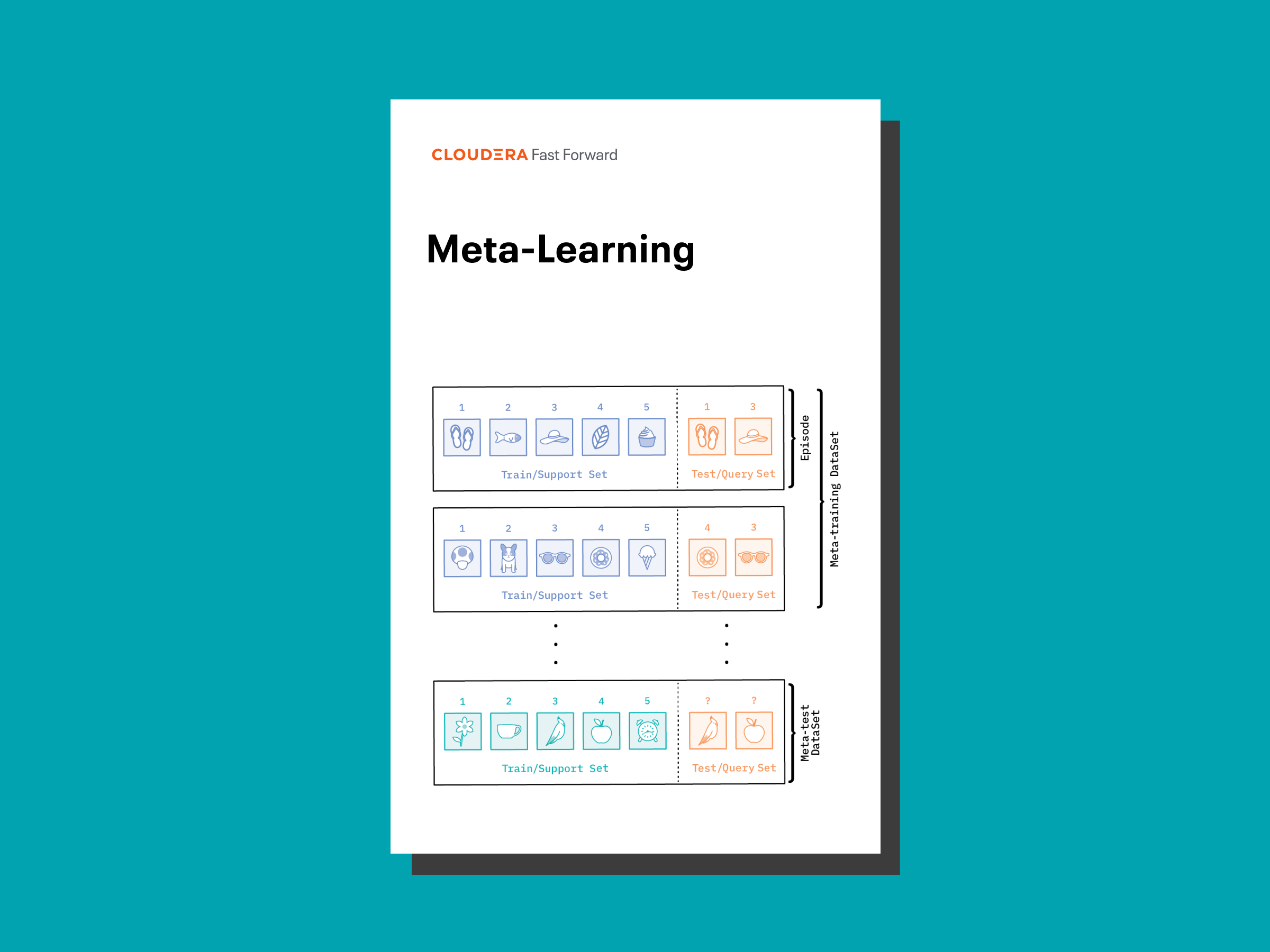 Meta-Learning report cover
