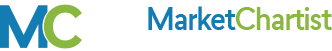 Market Chartist Logo