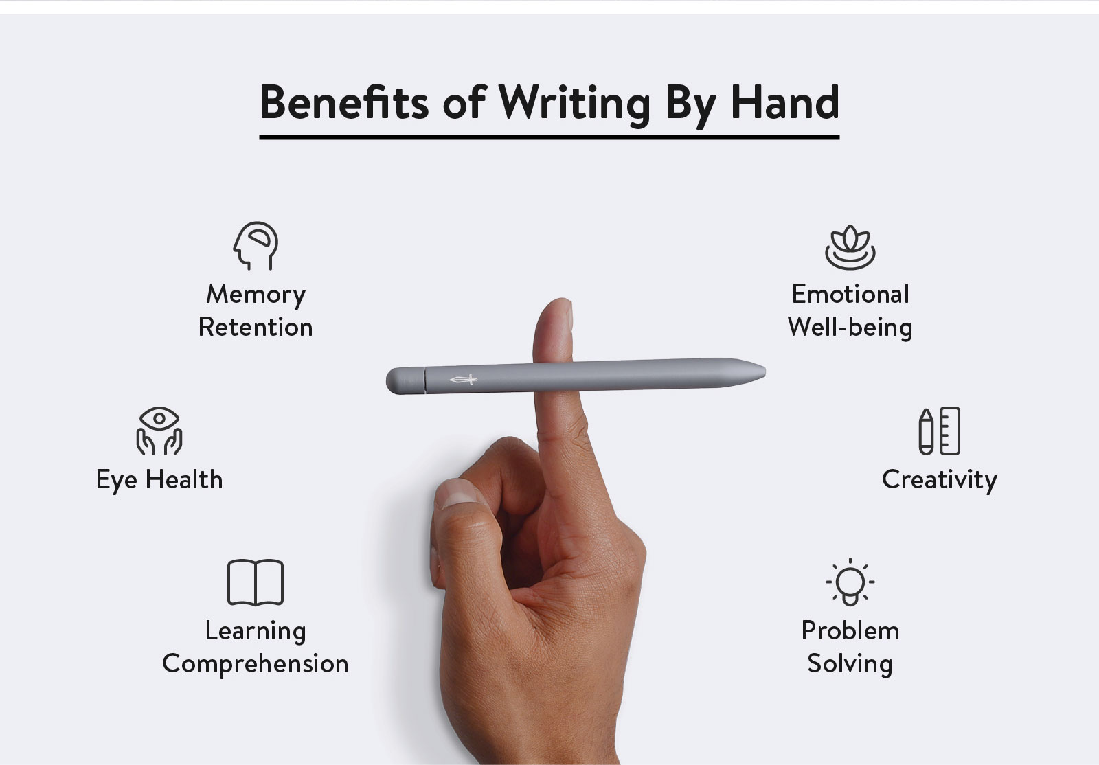 Benefits of Writing By Hand. Memory Retention, Emotional Well-Being, Eye Health, Creativity, Problem Solving, Learning Comprehension.