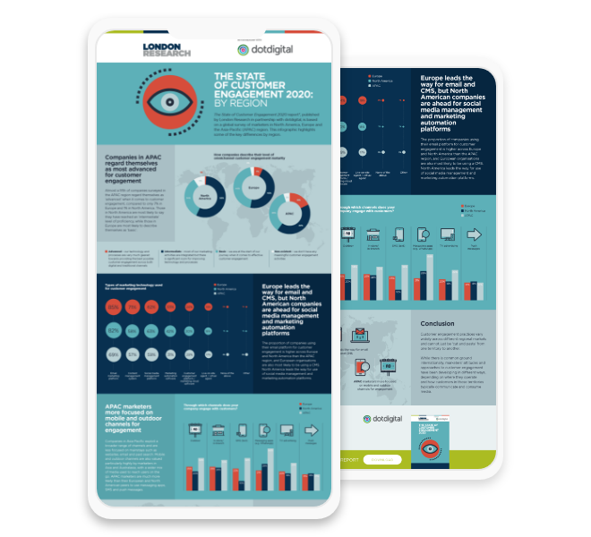 Infographic: The state of customer engagement 2020: by region