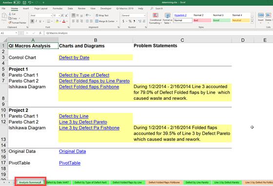 Datamining Analysis Summary 560x382.png