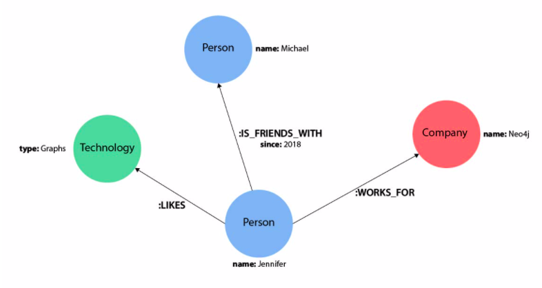cypher_graph_v1
