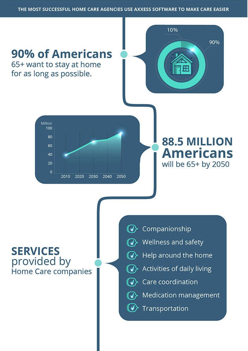 homecare-infographic-pg1-bottom.jpg