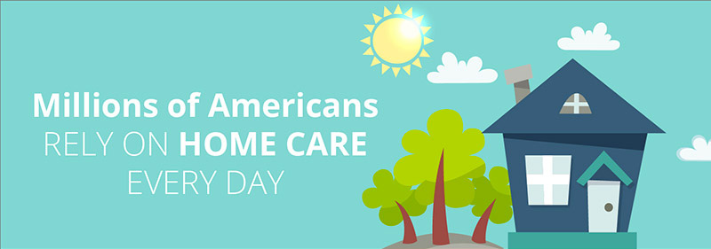 Home Care is Relied on Every Day