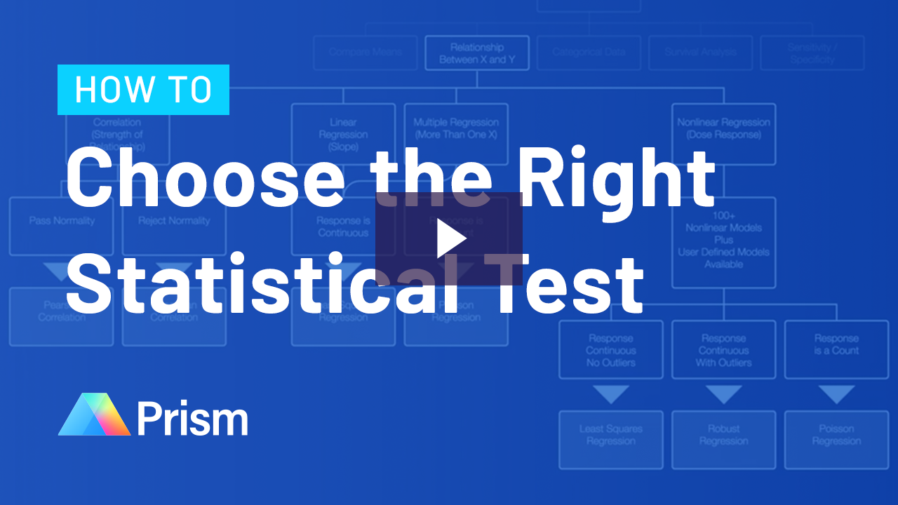how-to-choose-the-right-statistical-test-thumbnail-playbutton