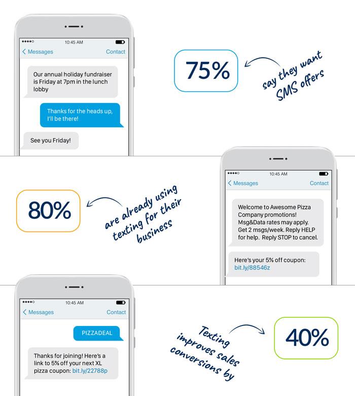 ez-texting-examples