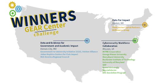 GEAR Center Winners