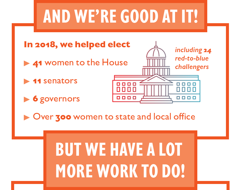 And we're good at it! 