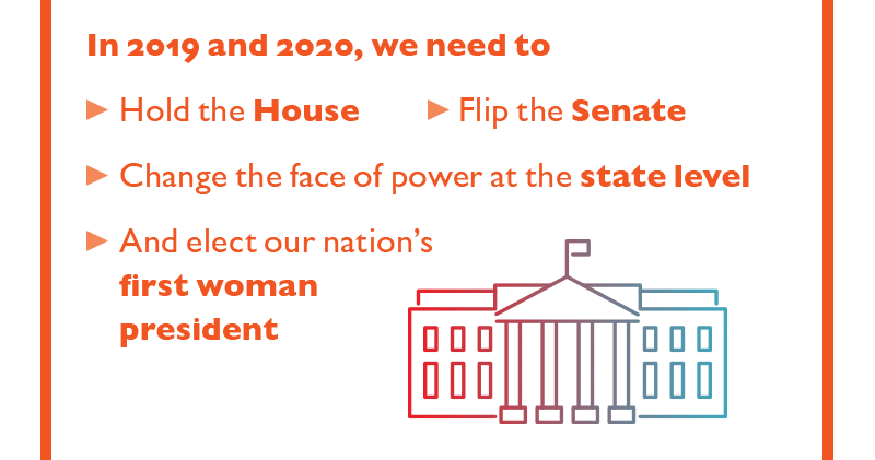 In 2019 and 2020, we need to...