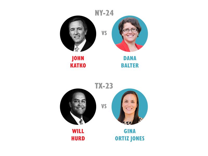 Rodney Davis (R) v. Betsy Dirksen Londrigan (D) (IL-13) John Katko (R) v. Dana Balter (D) (NY-24) Will Hurd (R) v. Gina Ortiz Jones (D) (TX-23)