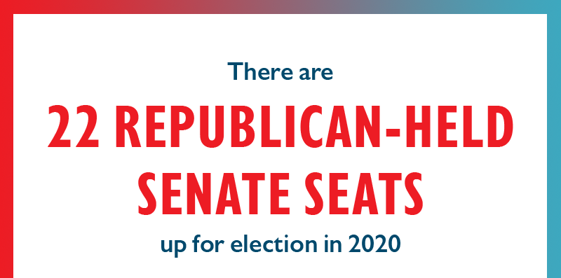 There are 22 REPUBLICAN-HELD SENATE SEATS for election in 2020: