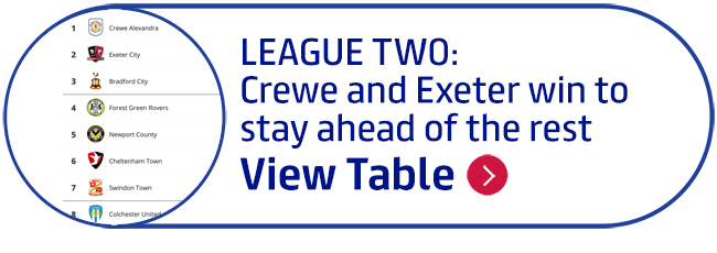 LEAGUE TWO: Crewe and Exeter win to stay ahead of the rest