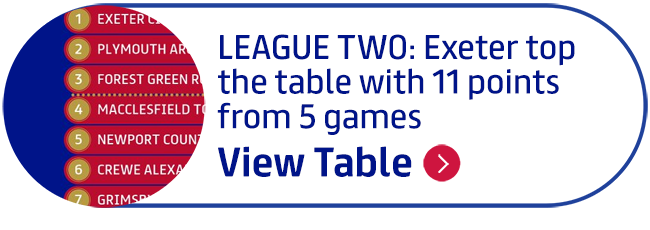 LEAGUE TWO: Exeter top the table with 11 points from 5 games