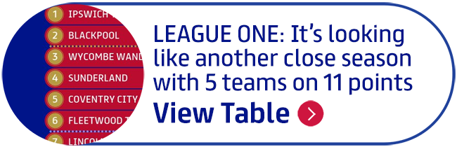 League One: It�s looking like another close season with 5 teams on 11 points