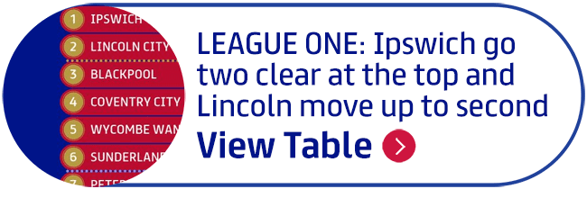 League One: Ipswich go two clear at the top and Lincoln move up to second