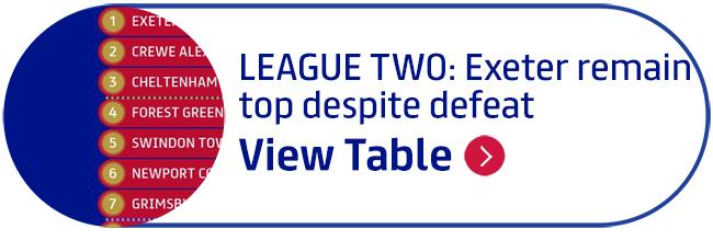LEAGUE TWO: Exeter remain top despite defeat