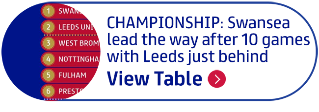 Championship: Swansea lead the way after 10 games with Leeds just behind